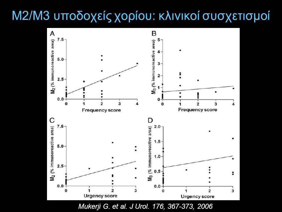 Μ2/Μ3 υποδοχείς χορίου: κλινικοί συσχετισμοί