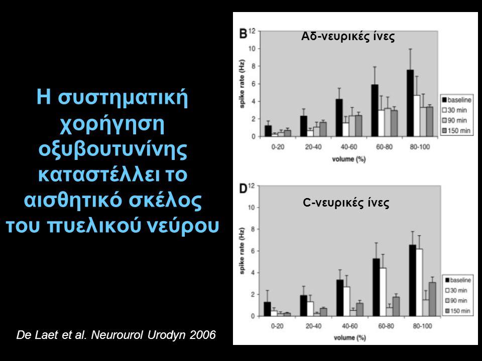 Αδ-νευρικές ίνες Η συστηματική χορήγηση οξυβουτυνίνης καταστέλλει το αισθητικό σκέλος του πυελικού νεύρου.