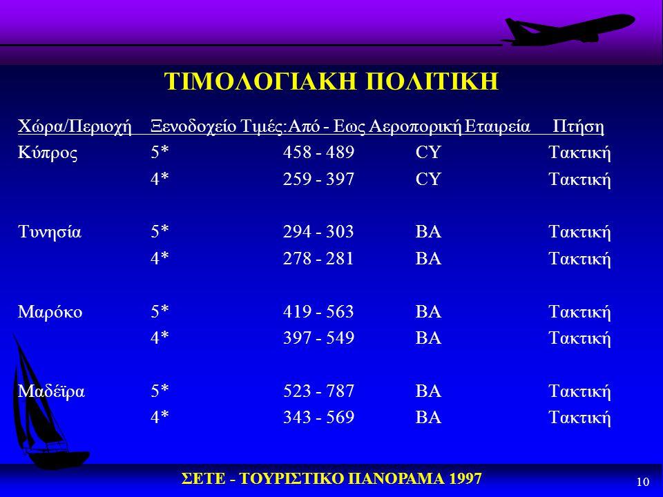 ΤΙΜΟΛΟΓΙΑΚΗ ΠΟΛΙΤΙΚΗ Χώρα/Περιοχή Ξενοδοχείο Τιμές:Από - Εως Αεροπορική Εταιρεία Πτήση. Κύπρος 5* 458 - 489 CY Τακτική.