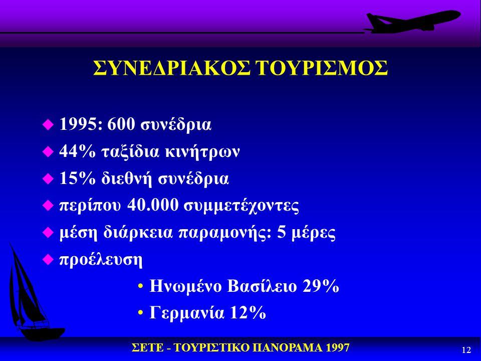 ΣΥΝΕΔΡΙΑΚΟΣ ΤΟΥΡΙΣΜΟΣ