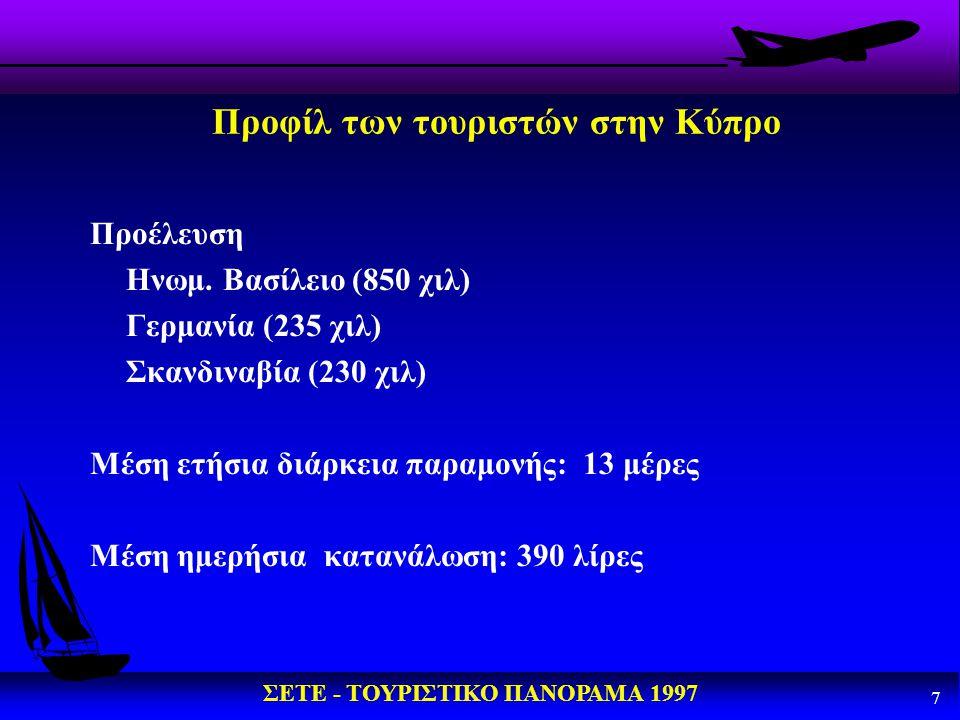 Προφίλ των τουριστών στην Κύπρο