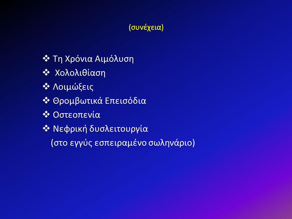 Νεφρική δυσλειτουργία (στο εγγύς εσπειραμένο σωληνάριο)
