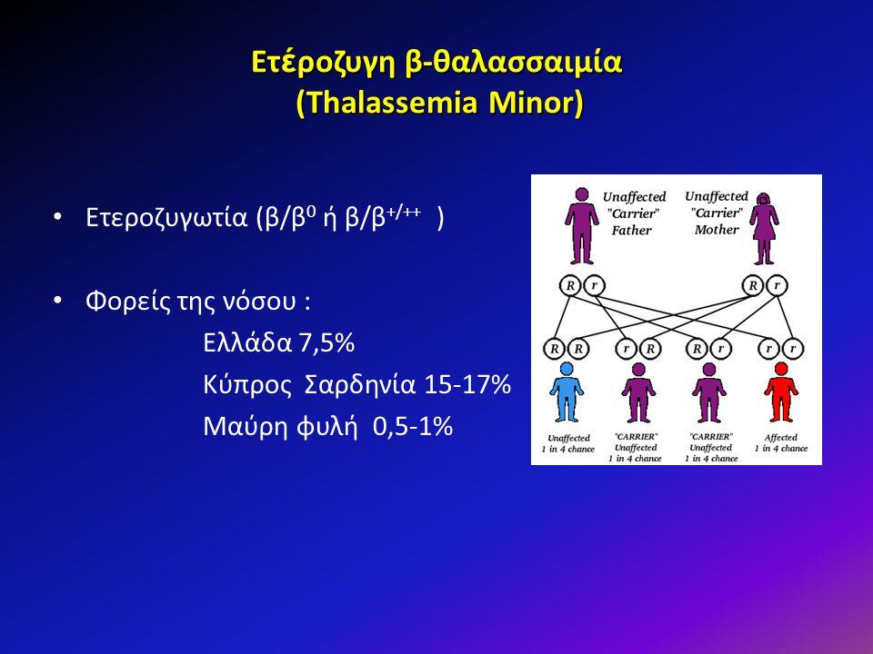 Ετέροζυγη β-θαλασσαιμία (Thalassemia Minor)