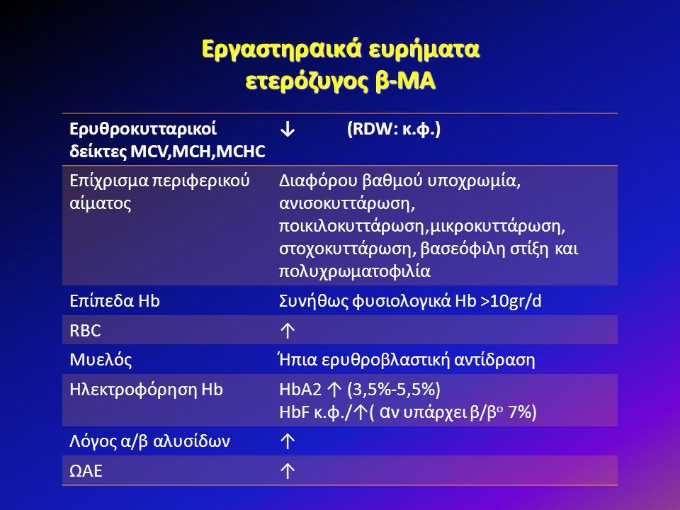 Εργαστηραικά ευρήματα ετερόζυγος β-ΜΑ