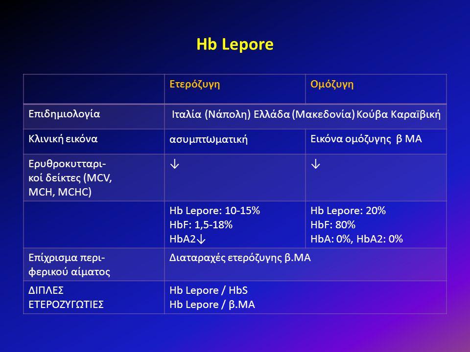 Hb Lepore Ετερόζυγη Ομόζυγη Επιδημιολογία