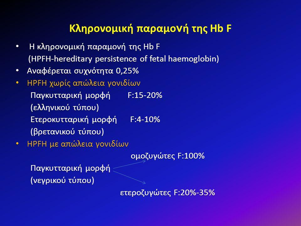 Κληρονομική παραμονή της Hb F