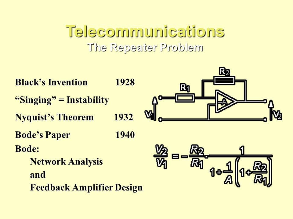 Telecommunications The Repeater Problem Black's Invention 1928