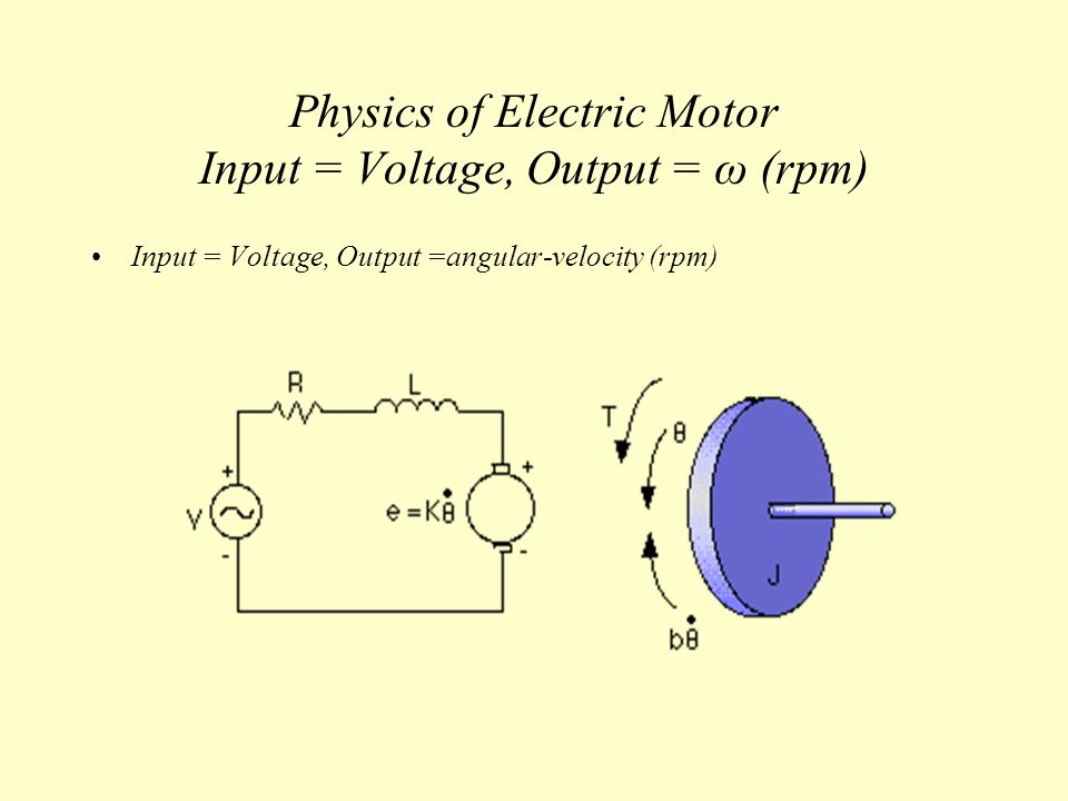 Physics of Electric Motor Input = Voltage, Output = ω (rpm)