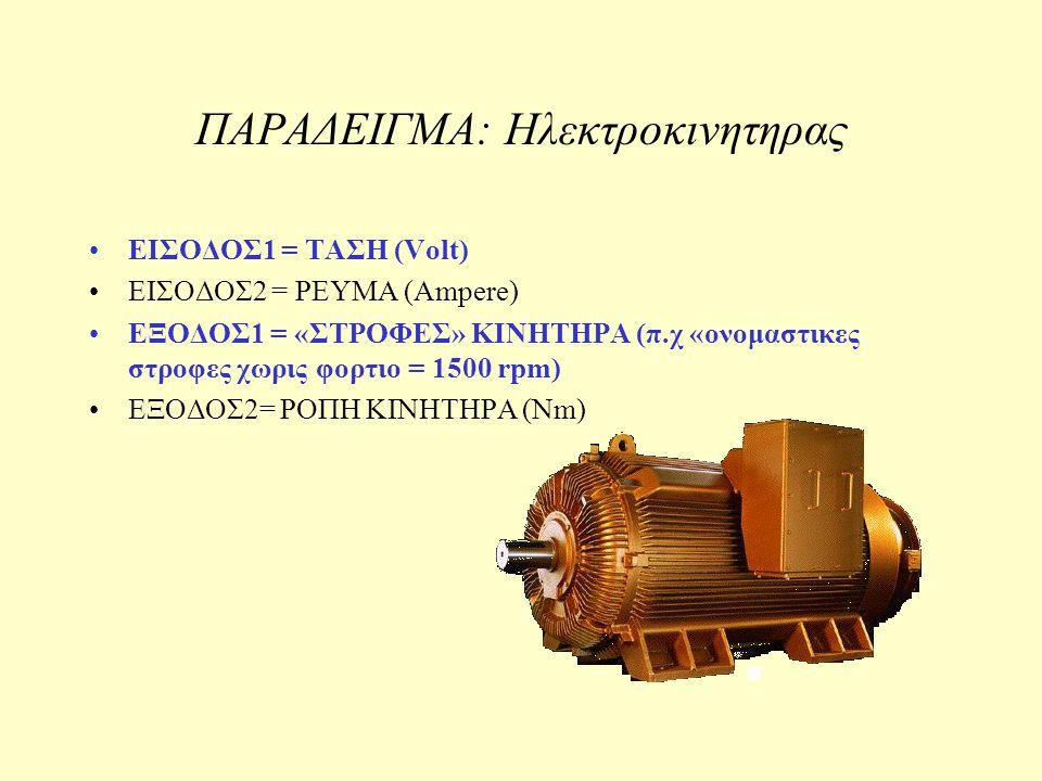 ΠΑΡΑΔΕΙΓΜΑ: Ηλεκτροκινητηρας