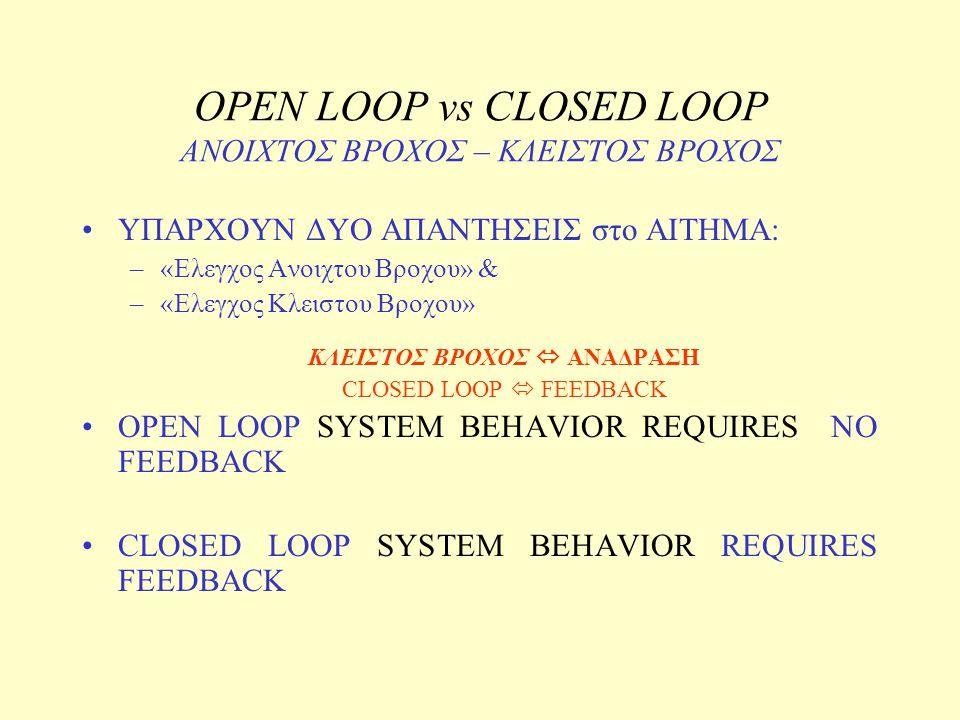 OPEN LOOP vs CLOSED LOOP ΑΝΟΙΧΤΟΣ ΒΡΟΧΟΣ – ΚΛΕΙΣΤΟΣ ΒΡΟΧΟΣ