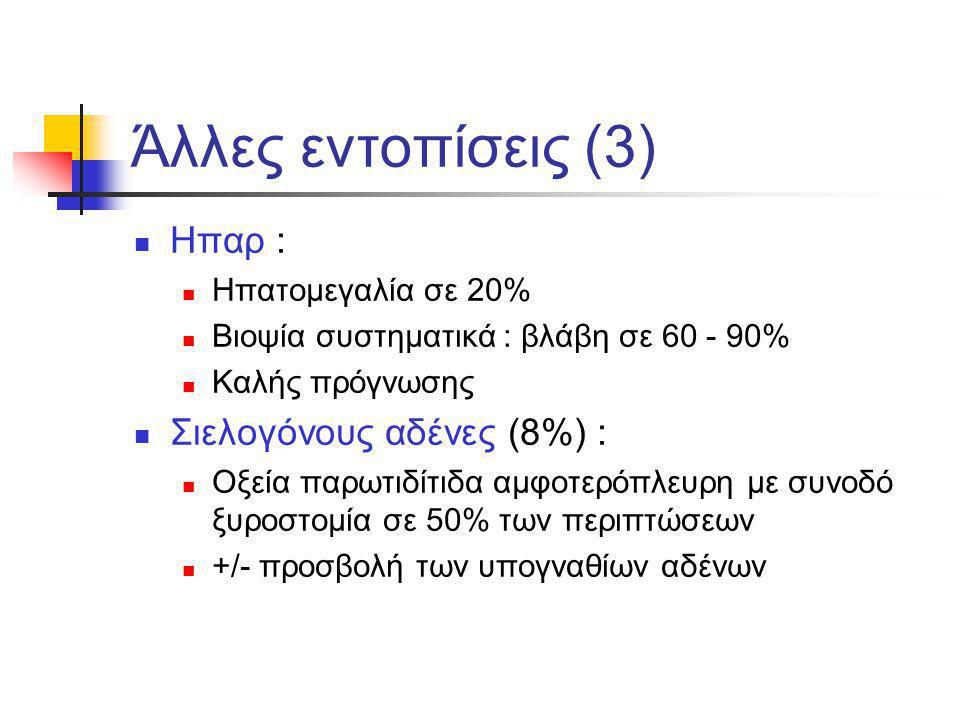 Άλλες εντοπίσεις (3) Ηπαρ : Σιελογόνους αδένες (8%) :