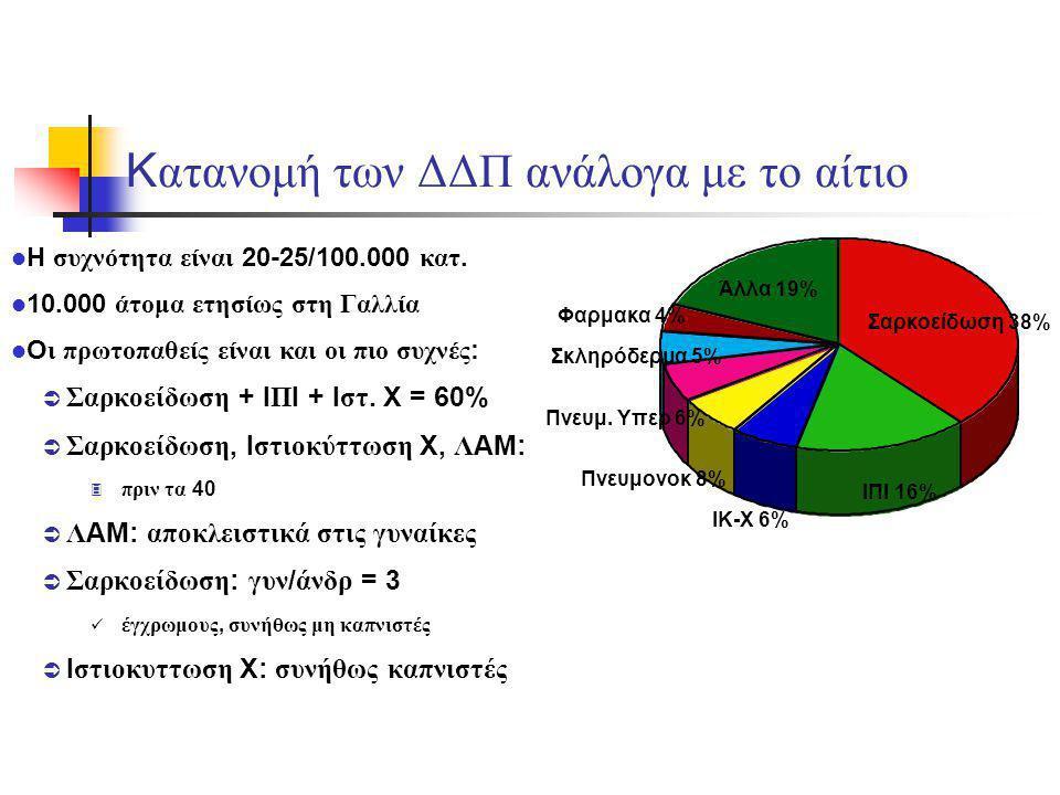Kατανομή των ΔΔΠ ανάλογα με το αίτιο