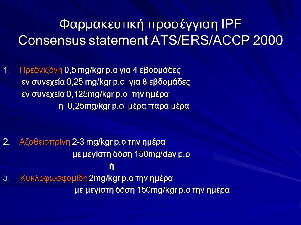 Φαρμακευτική προσέγγιση IPF Consensus statement ATS/ERS/ACCP 2000