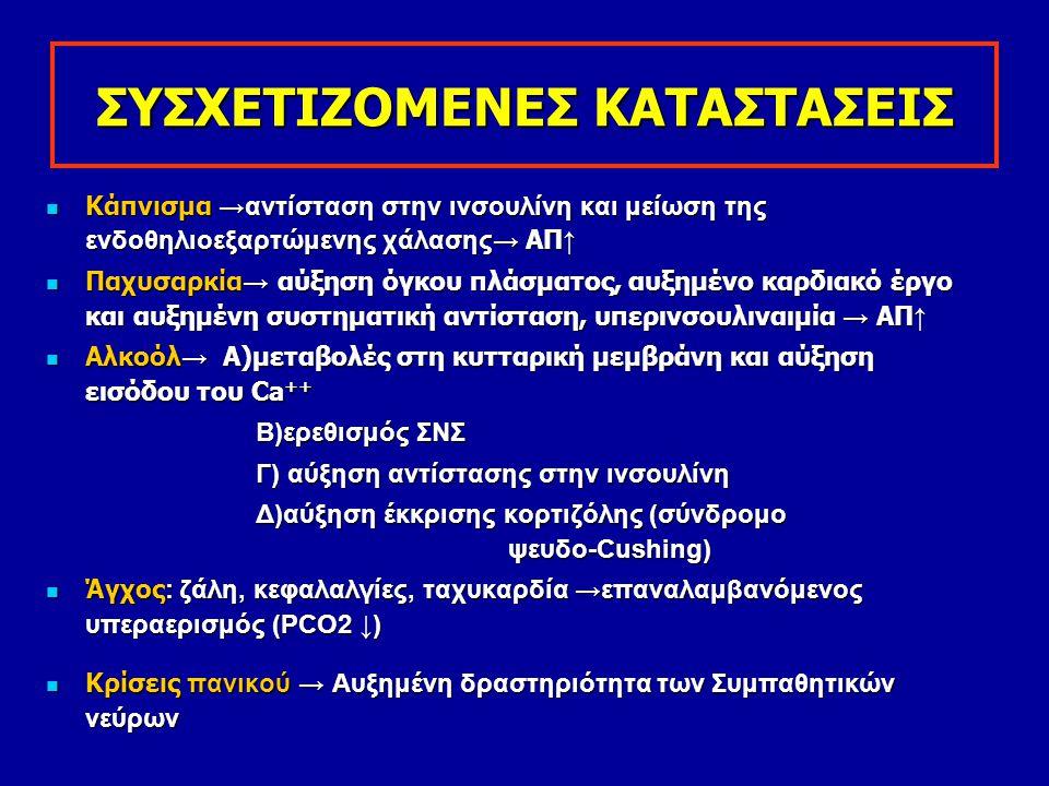 ΣΥΣΧΕΤΙΖΟΜΕΝΕΣ ΚΑΤΑΣΤΑΣΕΙΣ