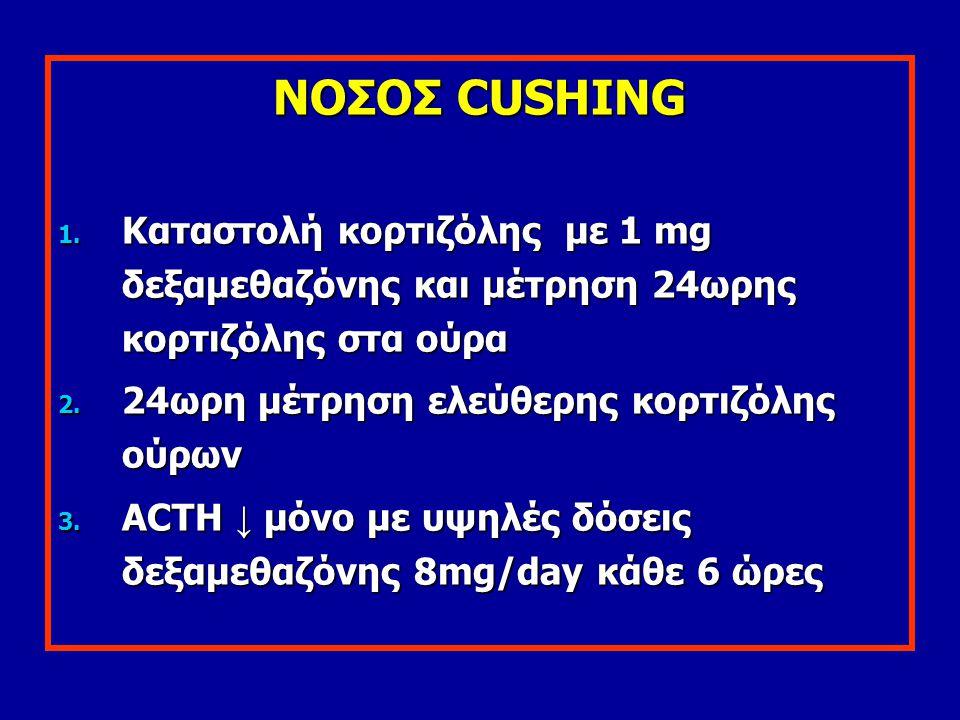 ΝΟΣΟΣ CUSHING Καταστολή κορτιζόλης με 1 mg δεξαμεθαζόνης και μέτρηση 24ωρης κορτιζόλης στα ούρα. 24ωρη μέτρηση ελεύθερης κορτιζόλης ούρων.