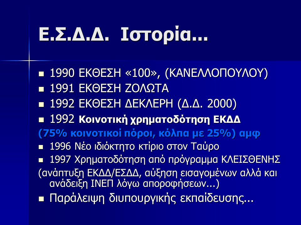Ε.Σ.Δ.Δ. Ιστορία... 1990 ΕΚΘΕΣΗ «100», (ΚΑΝΕΛΛΟΠΟΥΛΟΥ)