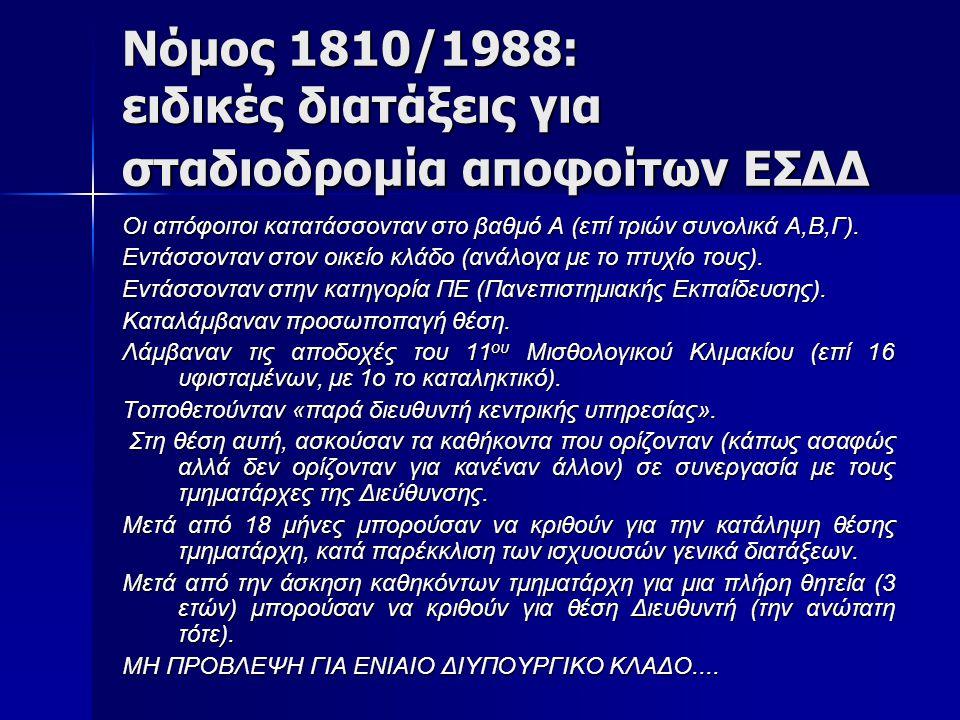 Νόμος 1810/1988: ειδικές διατάξεις για σταδιοδρομία αποφοίτων ΕΣΔΔ