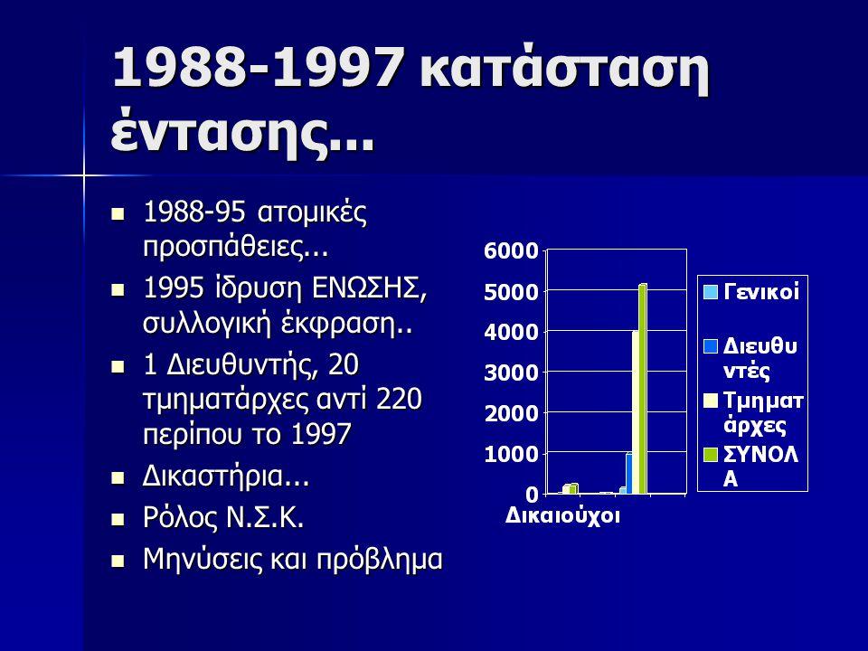 1988-1997 κατάσταση έντασης... 1988-95 ατομικές προσπάθειες...
