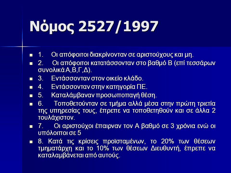 Νόμος 2527/1997 1. Οι απόφοιτοι διακρίνονταν σε αριστούχους και μη.