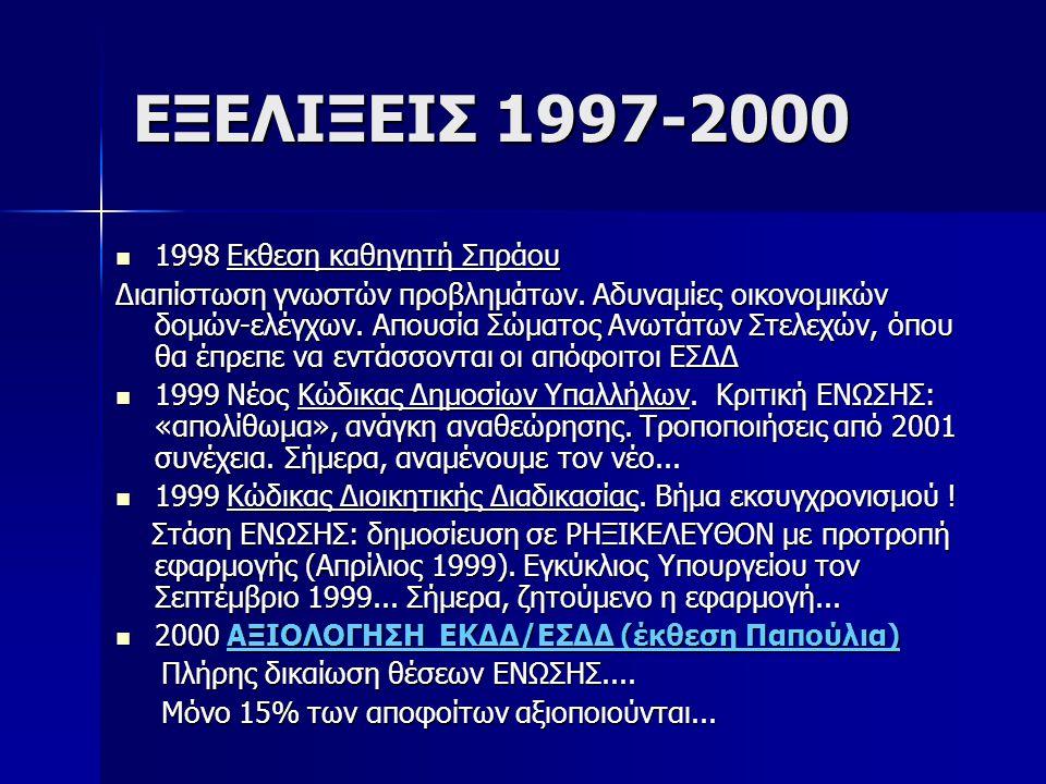 ΕΞΕΛΙΞΕΙΣ 1997-2000 1998 Εκθεση καθηγητή Σπράου