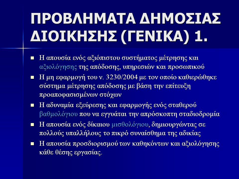 ΠΡΟΒΛΗΜΑΤΑ ΔΗΜΟΣΙΑΣ ΔΙΟΙΚΗΣΗΣ (ΓΕΝΙΚΑ) 1.