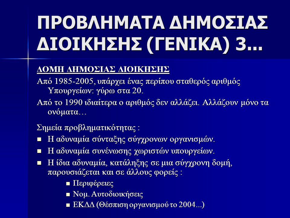 ΠΡΟΒΛΗΜΑΤΑ ΔΗΜΟΣΙΑΣ ΔΙΟΙΚΗΣΗΣ (ΓΕΝΙΚΑ) 3...