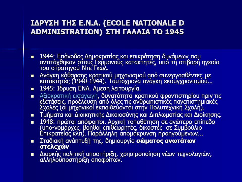ΙΔΡΥΣH ΤΗΣ Ε.Ν.Α. (ECOLE NATIONALE D ADMINISTRATION) ΣΤΗ ΓΑΛΛΙΑ ΤΟ 1945