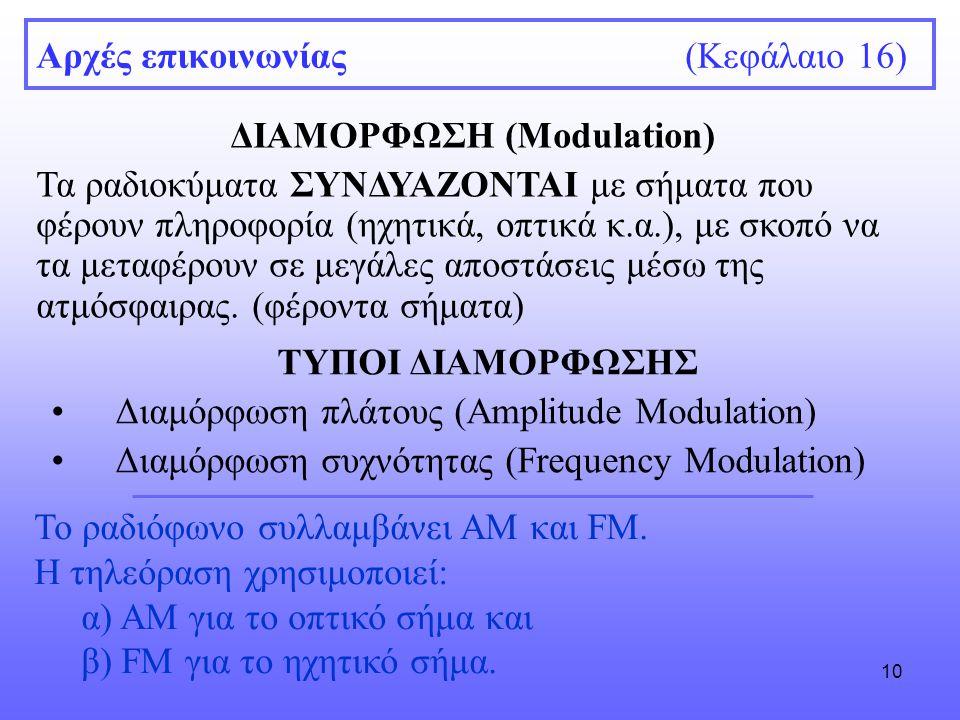 Αρχές επικοινωνίας (Κεφάλαιο 16)