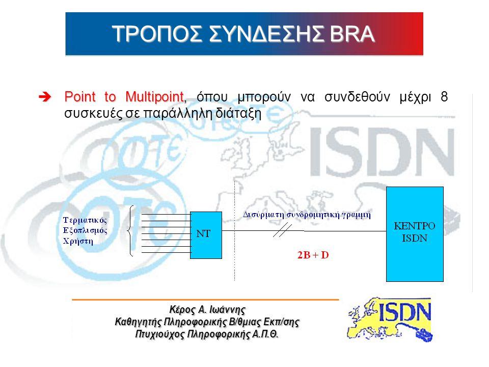ΤΡΟΠΟΣ ΣΥΝΔΕΣΗΣ BRA Point to Multipoint, όπου μπορούν να συνδεθούν μέχρι 8 συσκευές σε παράλληλη διάταξη.