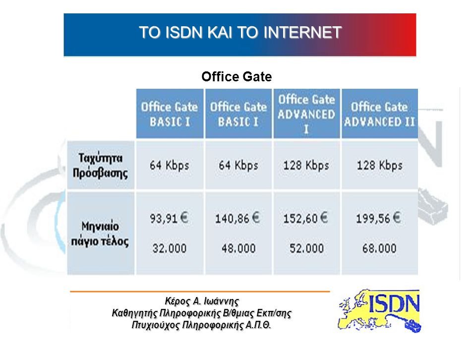 ΤO ISDN ΚΑΙ ΤΟ INTERNET Office Gate