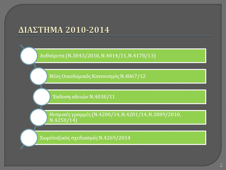 ΔΙΑΣΤΗΜΑ 2010-2014 Αυθαίρετα (Ν.3843/2010, Ν.4014/11, Ν.4178/13)