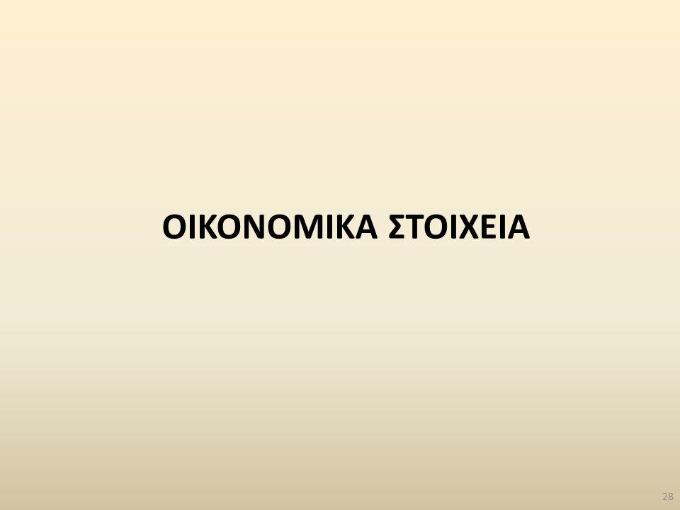 ΟΙΚΟΝΟΜΙΚΑ ΣΤΟΙΧΕΙΑ 28