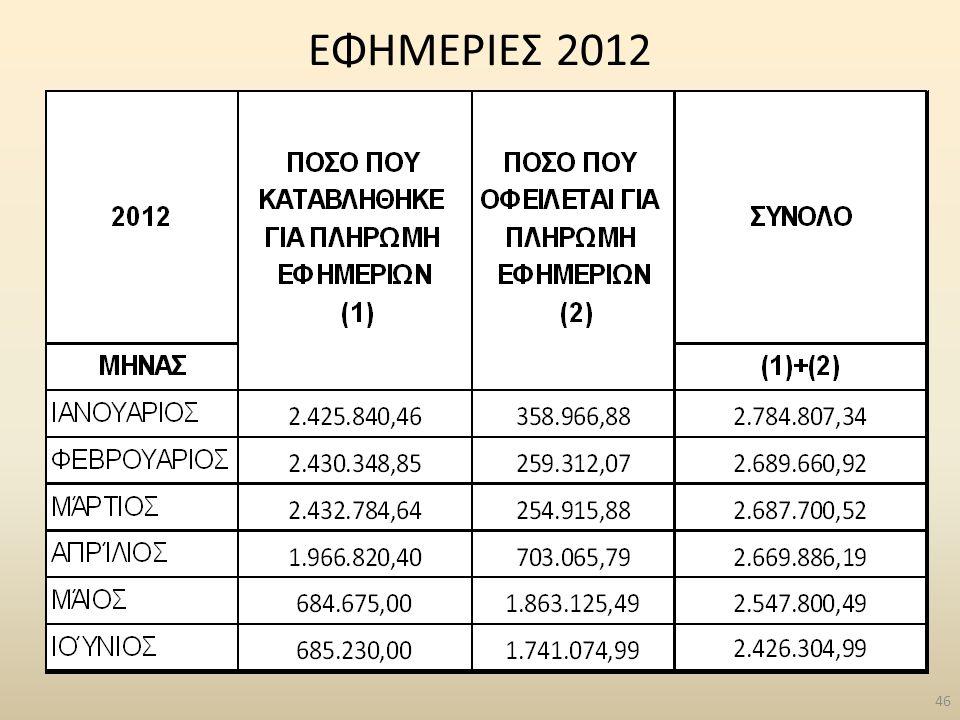 ΕΦΗΜΕΡΙΕΣ 2012