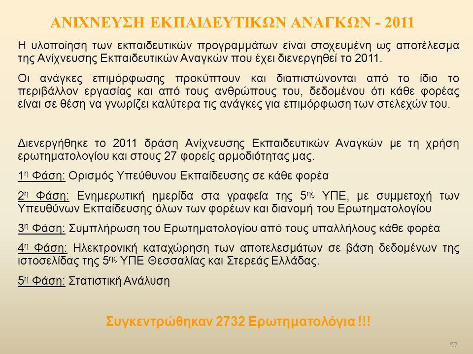 ΑΝΙΧΝΕΥΣΗ ΕΚΠΑΙΔΕΥΤΙΚΩΝ ΑΝΑΓΚΩΝ - 2011