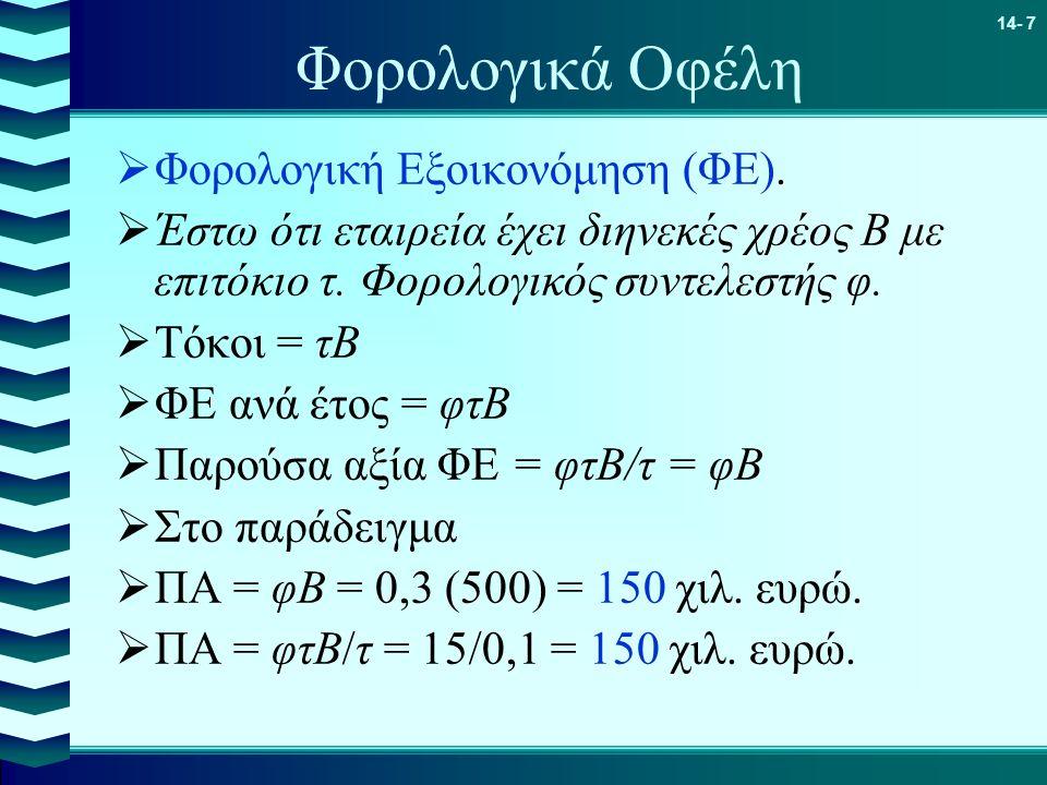 Φορολογικά Οφέλη Φορολογική Εξοικονόμηση (ΦΕ).