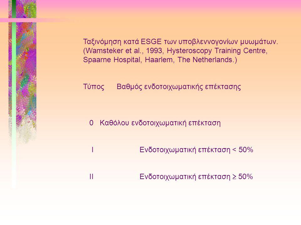 Ταξινόμηση κατά ESGE των υποβλεννογονίων μυωμάτων. (Wamsteker et al