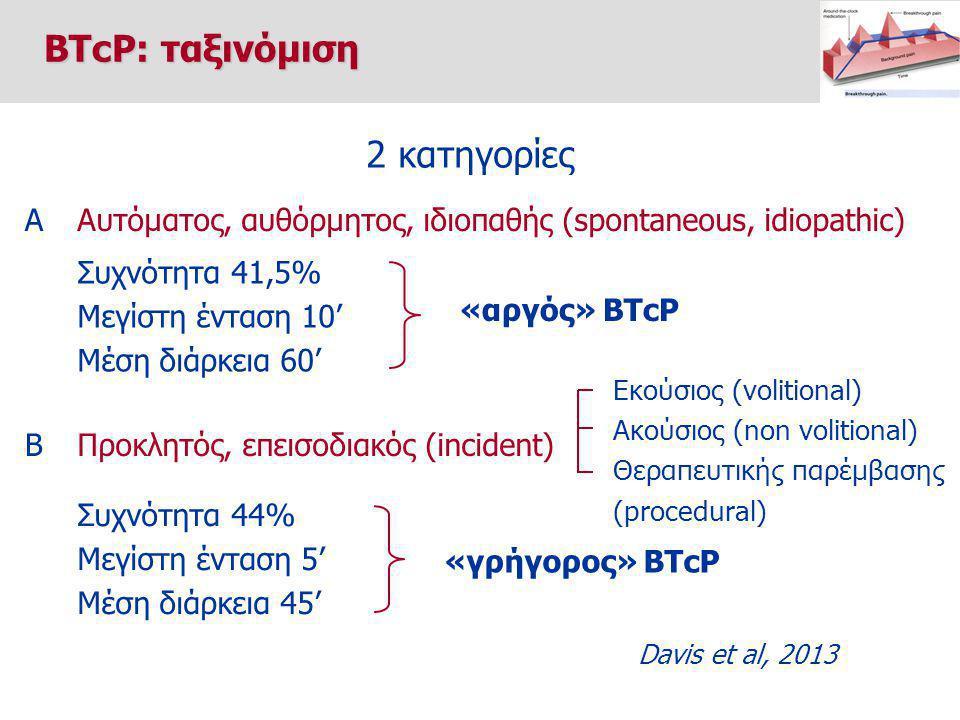 BTcP: ταξινόμιση 2 κατηγορίες A