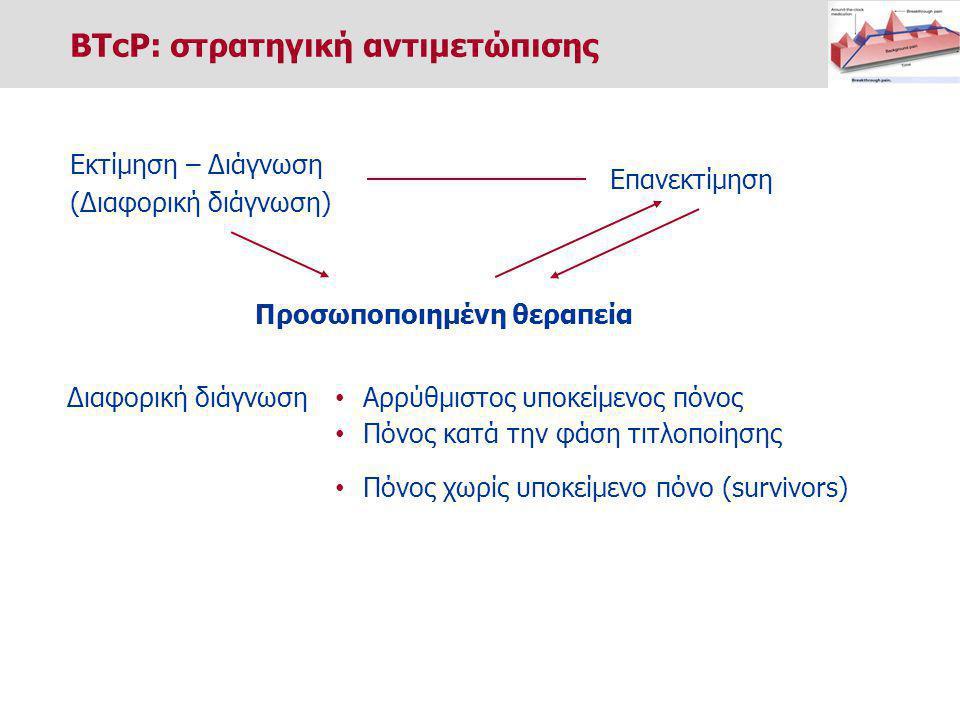 BTcP: στρατηγική αντιμετώπισης