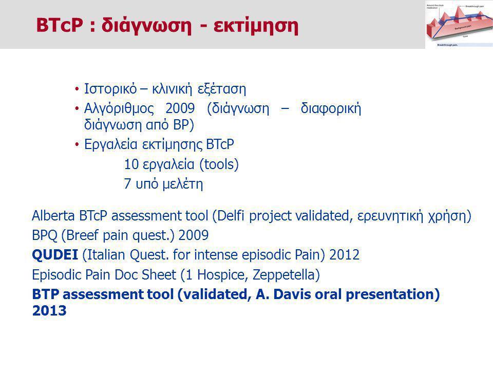 BTcP : διάγνωση - εκτίμηση