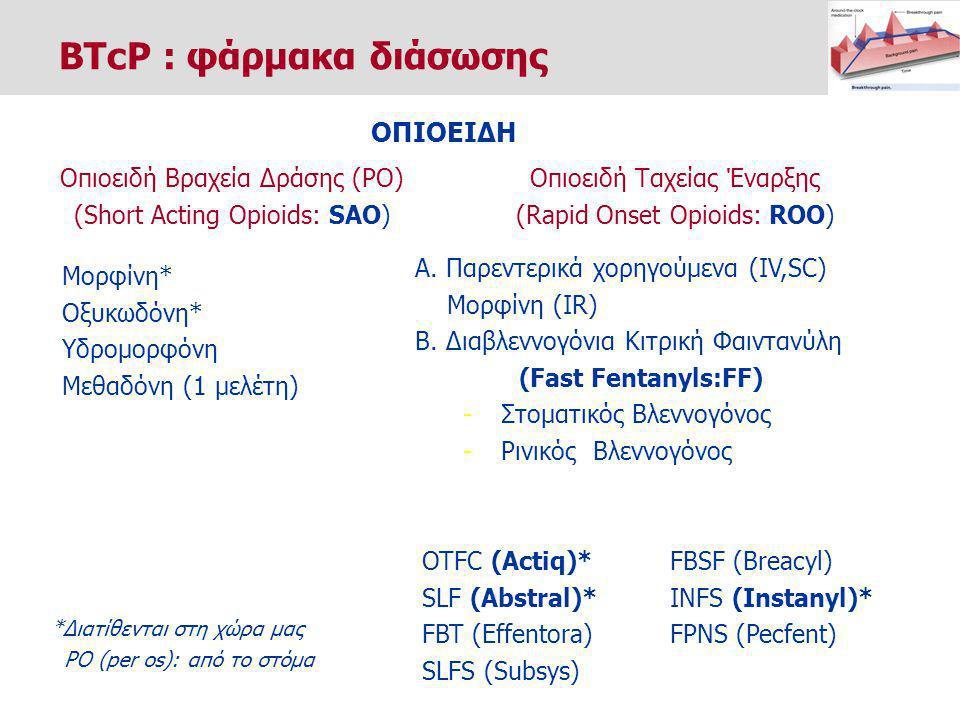 BTcP : φάρμακα διάσωσης