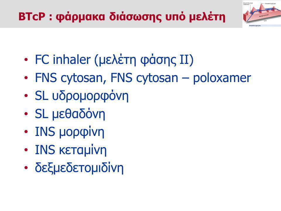 FC inhaler (μελέτη φάσης ΙΙ) FNS cytosan, FNS cytosan – poloxamer