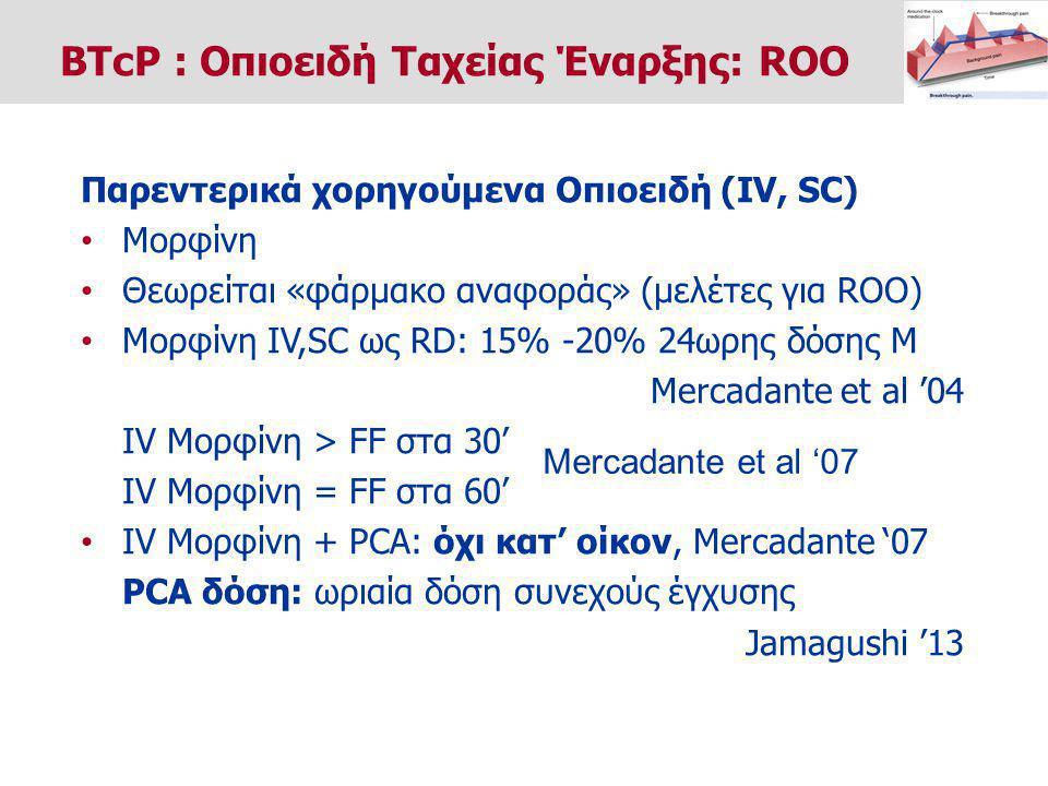 BTcP : Οπιοειδή Ταχείας Έναρξης: ROO