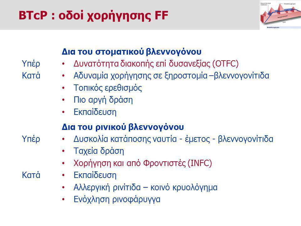 BTcP : οδοί χορήγησης FF