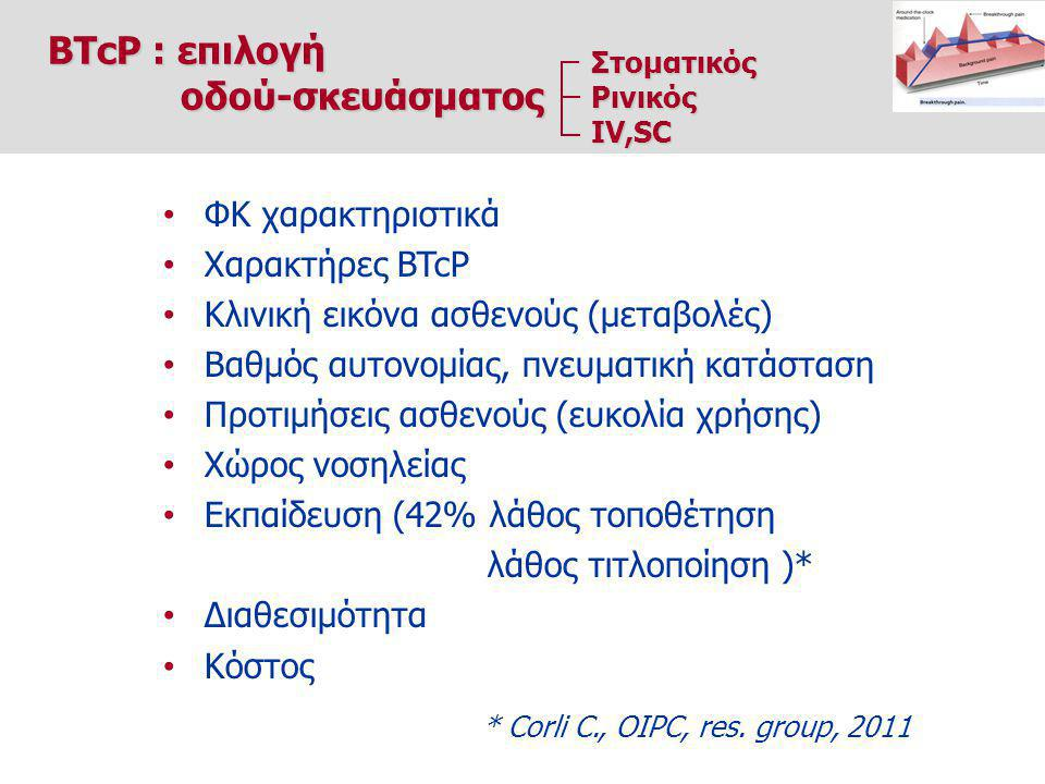 BTcP : επιλογή οδού-σκευάσματος ΦΚ χαρακτηριστικά Χαρακτήρες BTcP