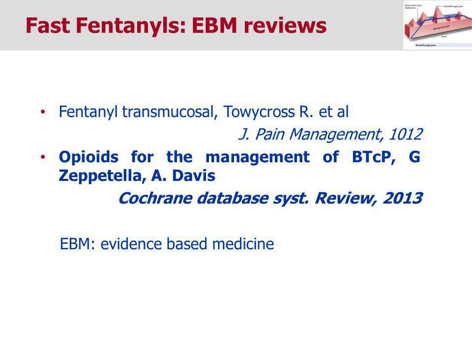Fast Fentanyls: EBM reviews