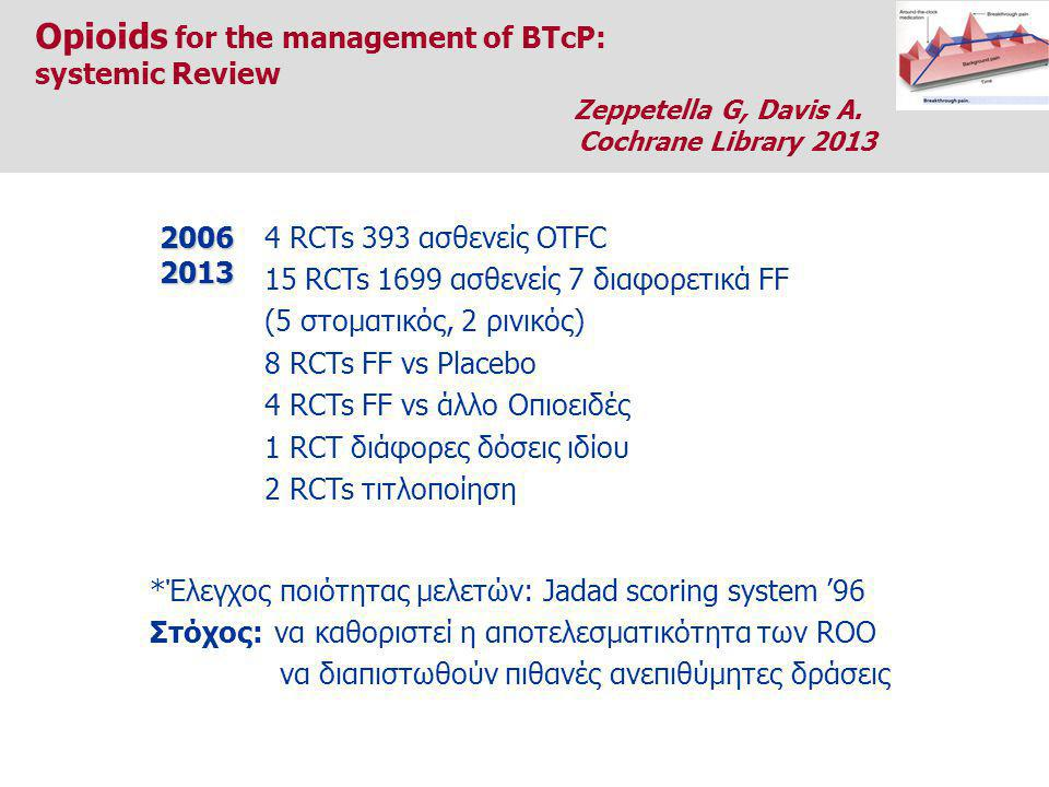 Opioids for the management of BTcP: