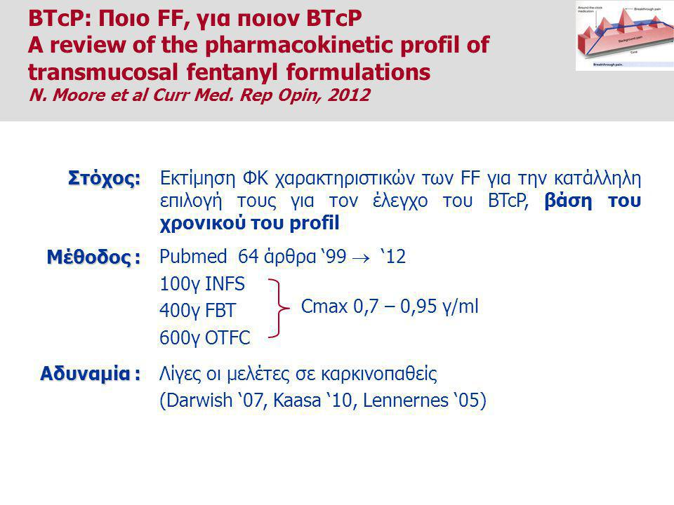BTcP: Ποιο FF, για ποιον BTcP