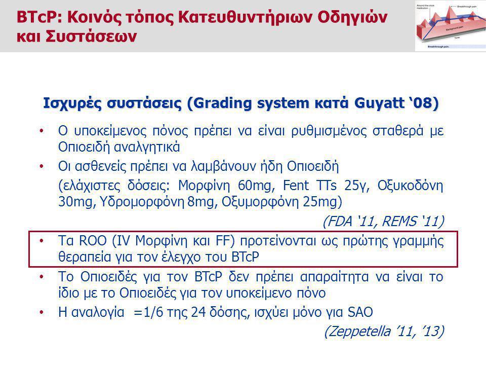 Ισχυρές συστάσεις (Grading system κατά Guyatt '08)