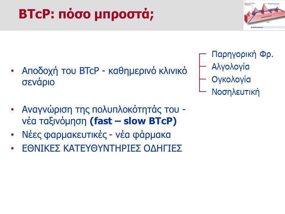 BTcP: πόσο μπροστά; Αποδοχή του BTcP - καθημερινό κλινικό σενάριο