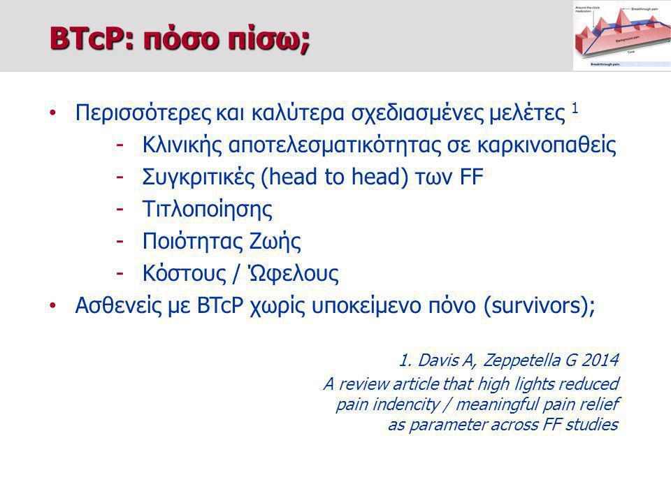 BTcP: πόσο πίσω; Περισσότερες και καλύτερα σχεδιασμένες μελέτες 1